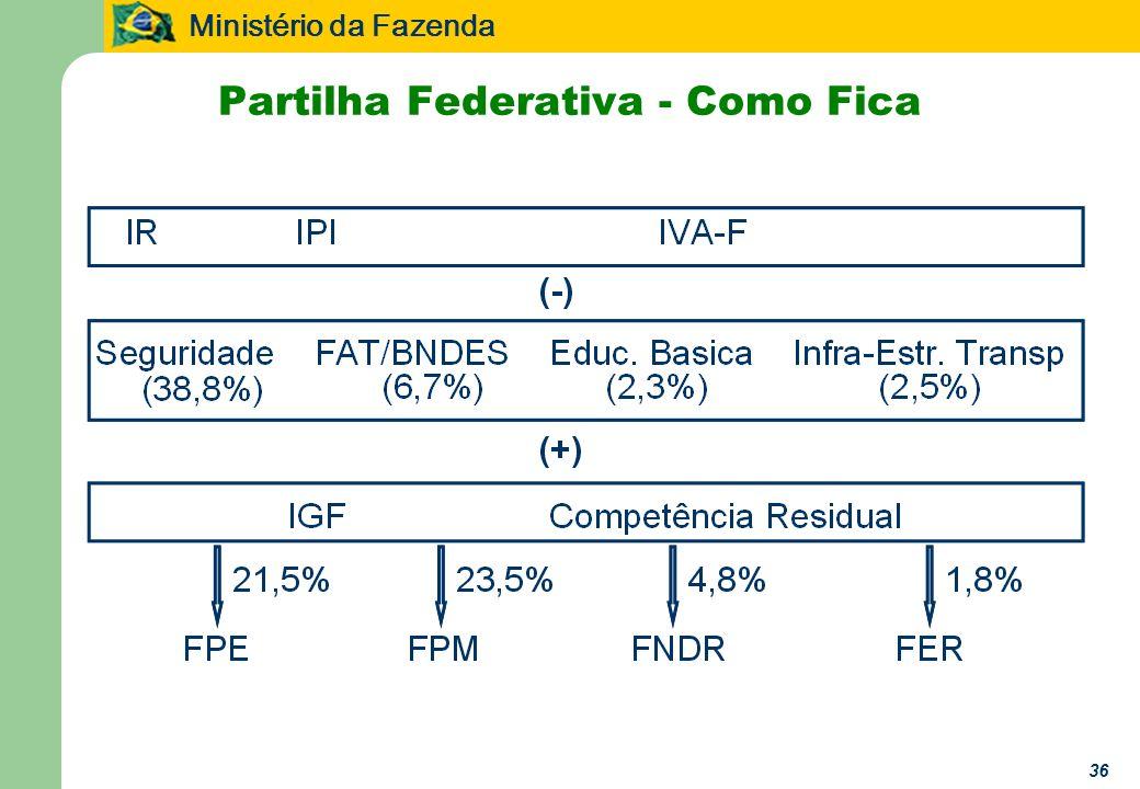 Ministério da Fazenda 36 Partilha Federativa - Como Fica