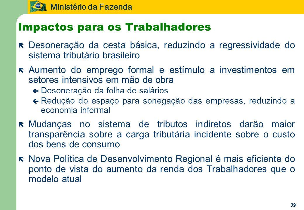 Ministério da Fazenda 39 ë Desoneração da cesta básica, reduzindo a regressividade do sistema tributário brasileiro ë Aumento do emprego formal e estí