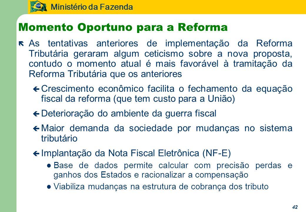 Ministério da Fazenda 42 Momento Oportuno para a Reforma ë As tentativas anteriores de implementação da Reforma Tributária geraram algum ceticismo sob