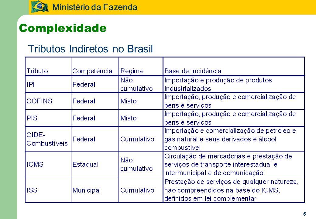 Ministério da Fazenda 6 Complexidade Tributos Indiretos no Brasil