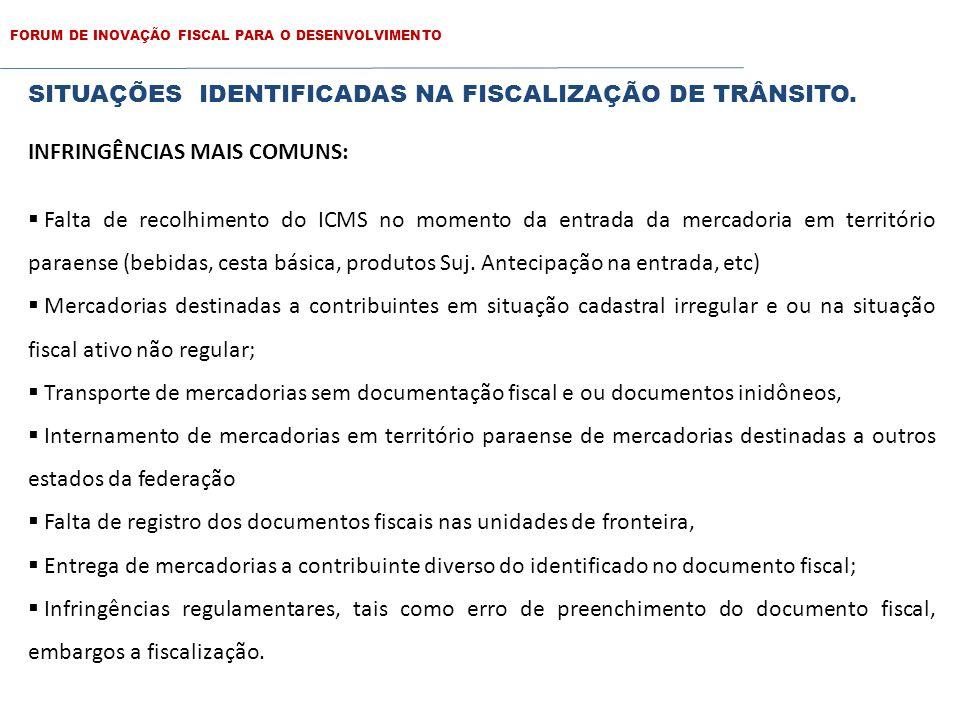 FORUM DE INOVAÇÃO FISCAL PARA O DESENVOLVIMENTO SITUAÇÕES IDENTIFICADAS NA FISCALIZAÇÃO DE TRÂNSITO.