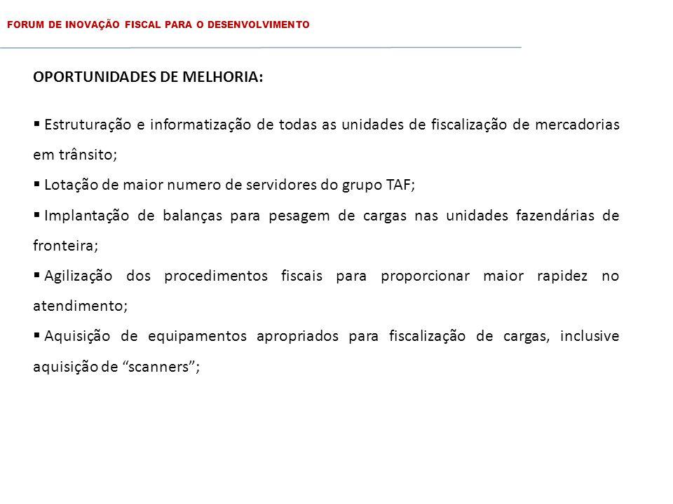 FORUM DE INOVAÇÃO FISCAL PARA O DESENVOLVIMENTO OPORTUNIDADES DE MELHORIA: Estruturação e informatização de todas as unidades de fiscalização de merca