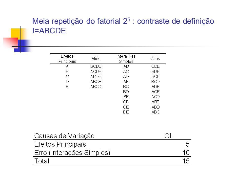 Meia repetição do fatorial 2 5 : contraste de definição I=ABCDE