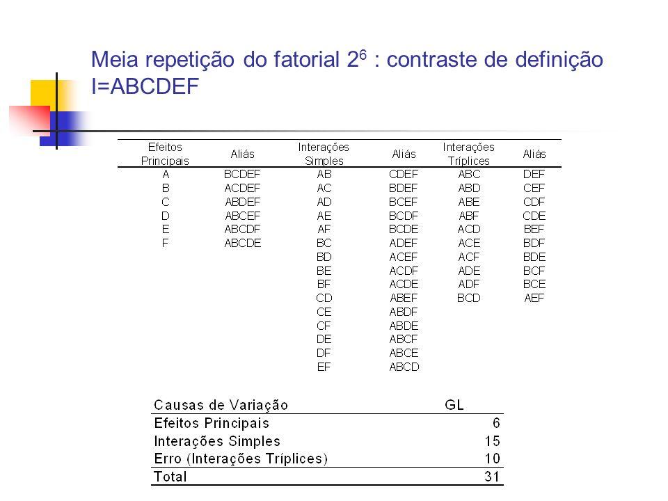 Meia repetição do fatorial 2 6 : contraste de definição I=ABCDEF