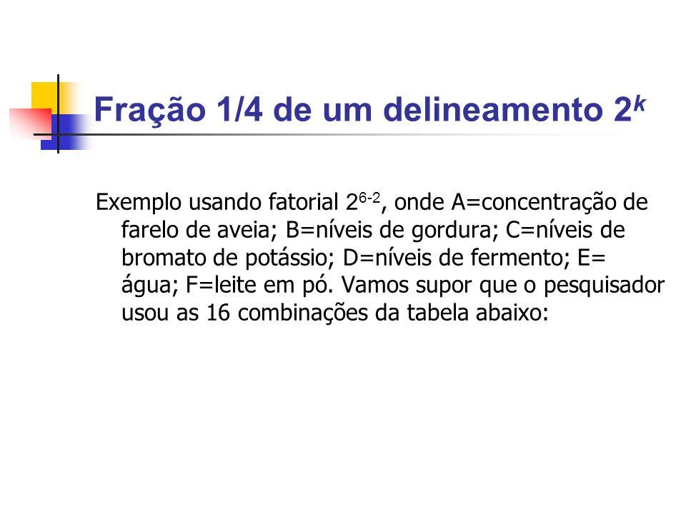 Fração 1/4 de um delineamento 2 k Exemplo usando fatorial 2 6-2, onde A=concentração de farelo de aveia; B=níveis de gordura; C=níveis de bromato de potássio; D=níveis de fermento; E= água; F=leite em pó.