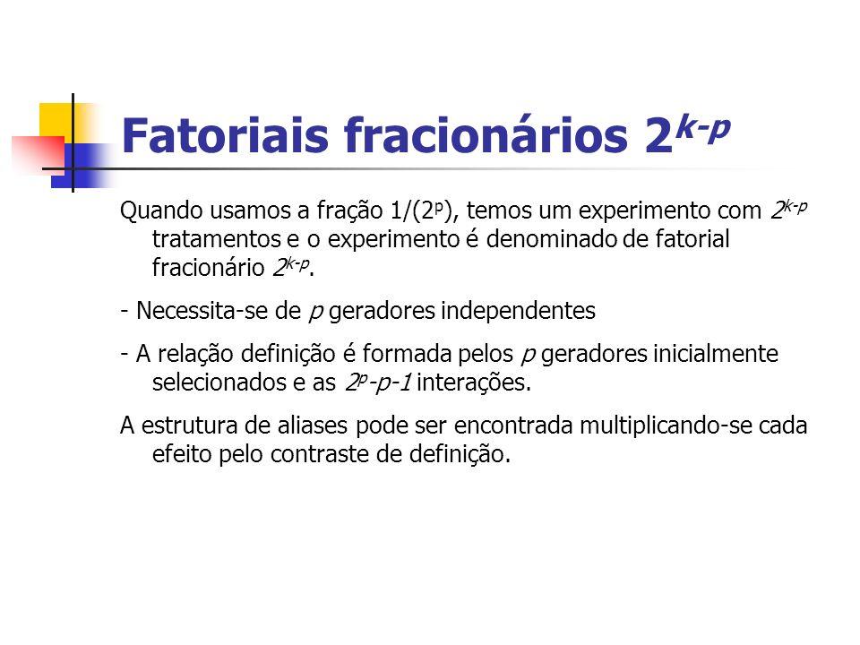 Fatoriais fracionários 2 k-p Quando usamos a fração 1/(2 p ), temos um experimento com 2 k-p tratamentos e o experimento é denominado de fatorial fracionário 2 k-p.