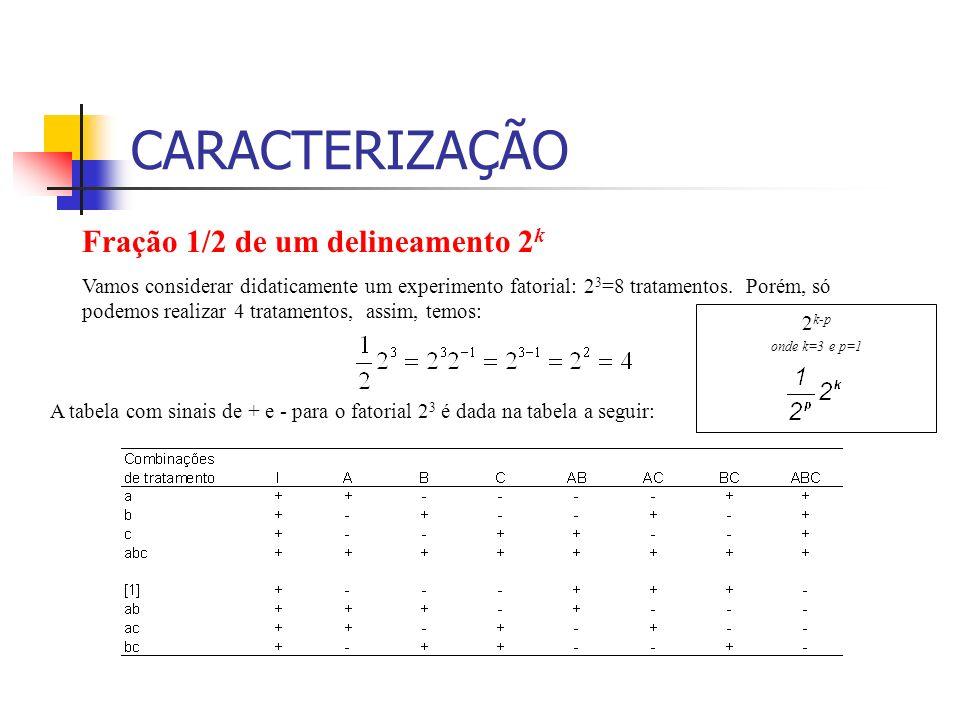 CARACTERIZAÇÃO Fração 1/2 de um delineamento 2 k Vamos considerar didaticamente um experimento fatorial: 2 3 =8 tratamentos.