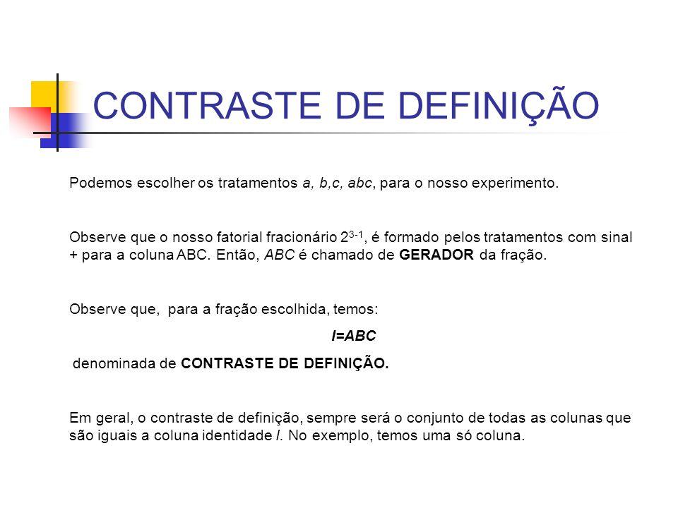 CONTRASTE DE DEFINIÇÃO Podemos escolher os tratamentos a, b,c, abc, para o nosso experimento.