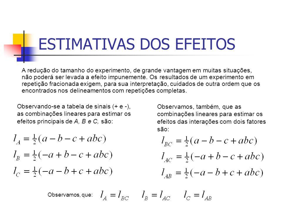 ESTIMATIVAS DOS EFEITOS Observando-se a tabela de sinais (+ e -), as combinações lineares para estimar os efeitos principais de A, B e C, são: Observamos, também, que as combinações lineares para estimar os efeitos das interações com dois fatores são: Observamos, que: A redução do tamanho do experimento, de grande vantagem em muitas situações, não poderá ser levada a efeito impunemente.