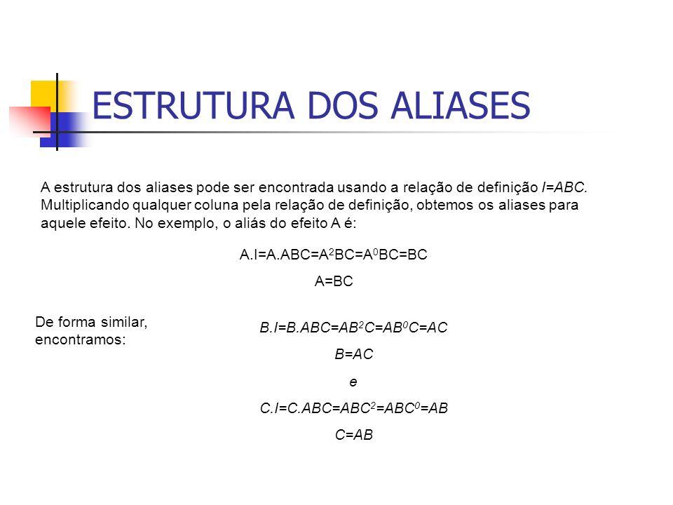 ESTRUTURA DOS ALIASES A estrutura dos aliases pode ser encontrada usando a relação de definição I=ABC.