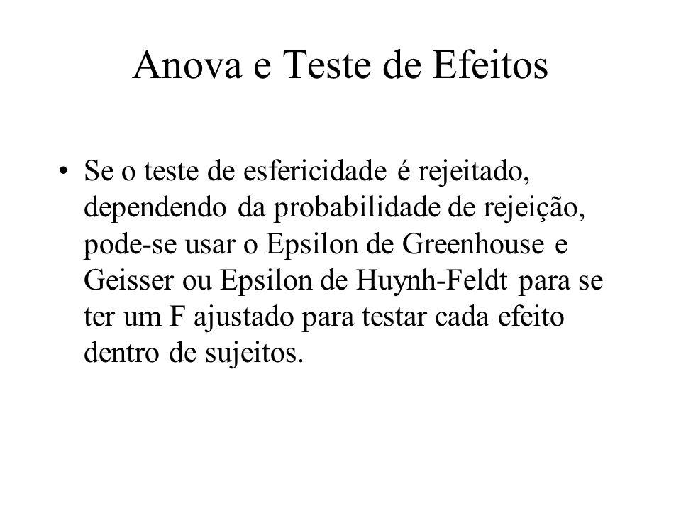 Anova e Teste de Efeitos Se o teste de esfericidade é rejeitado, dependendo da probabilidade de rejeição, pode-se usar o Epsilon de Greenhouse e Geiss