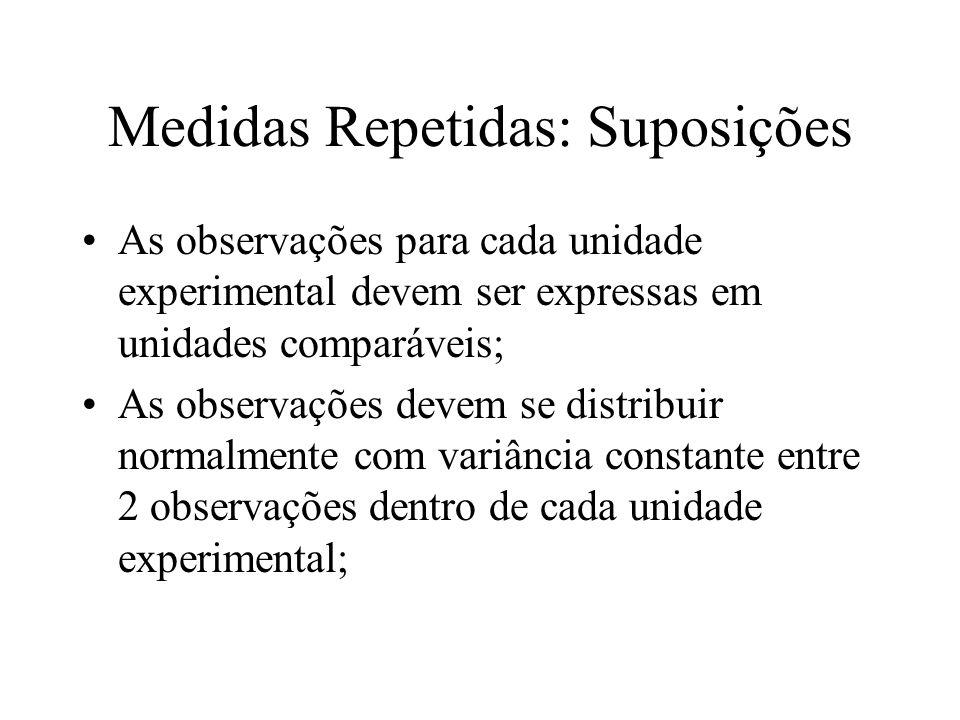 Medidas Repetidas: Suposições As observações para cada unidade experimental devem ser expressas em unidades comparáveis; As observações devem se distr