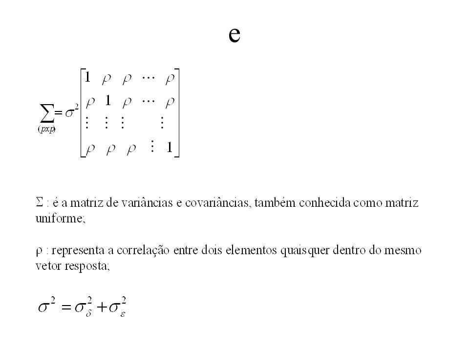 Anova e Teste de Efeitos A tabela de Anova é composta por dois tipos de erros: entre sujeitos e dentro de sujeitos; Esta Análise Univariada de Perfis admite uma estrutura de Covariâncias Uniforme dada pela matriz, significando que todos os pares de observações sobre o mesmo sujeito têm igual correlação;
