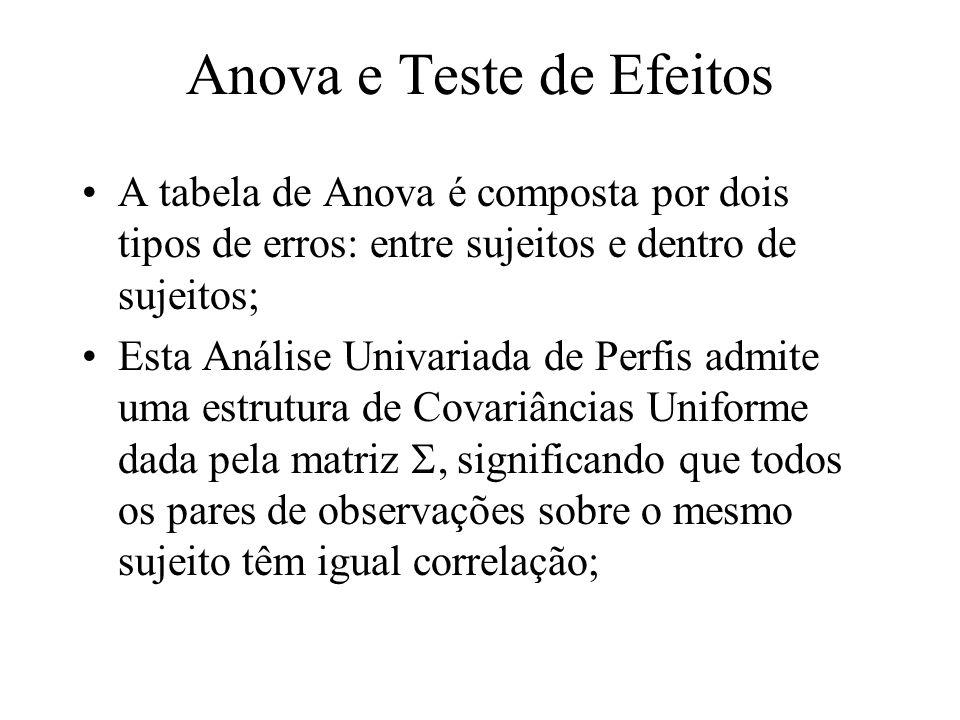 Anova e Teste de Efeitos A tabela de Anova é composta por dois tipos de erros: entre sujeitos e dentro de sujeitos; Esta Análise Univariada de Perfis