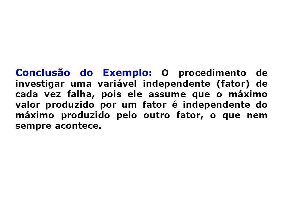 Conclusão do Exemplo : O procedimento de investigar uma variável independente (fator) de cada vez falha, pois ele assume que o máximo valor produzido
