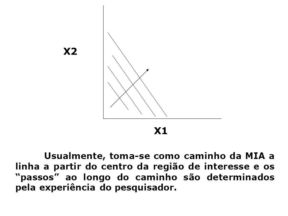 X1 X2 Usualmente, toma-se como caminho da MIA a linha a partir do centro da região de interesse e os passos ao longo do caminho são determinados pela experiência do pesquisador.
