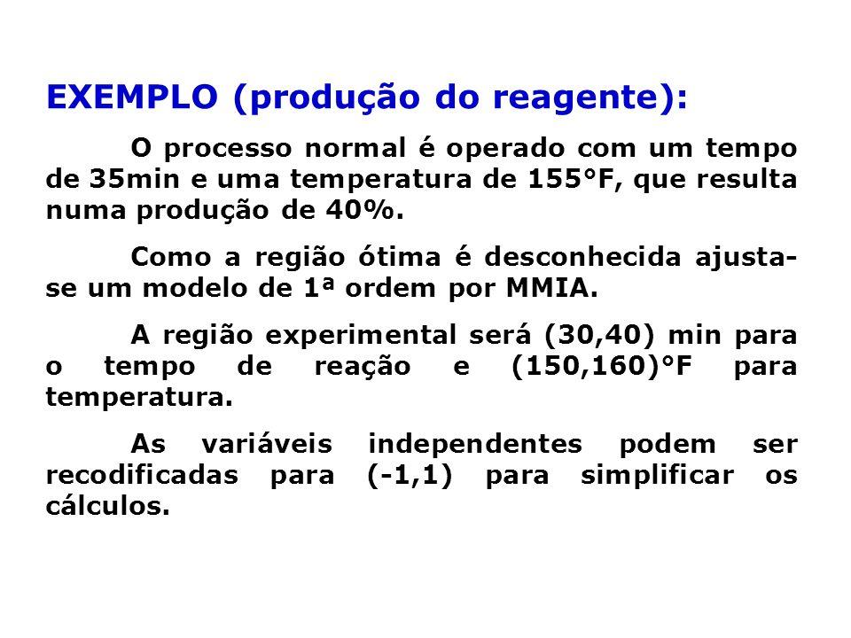 EXEMPLO (produção do reagente): O processo normal é operado com um tempo de 35min e uma temperatura de 155°F, que resulta numa produção de 40%.