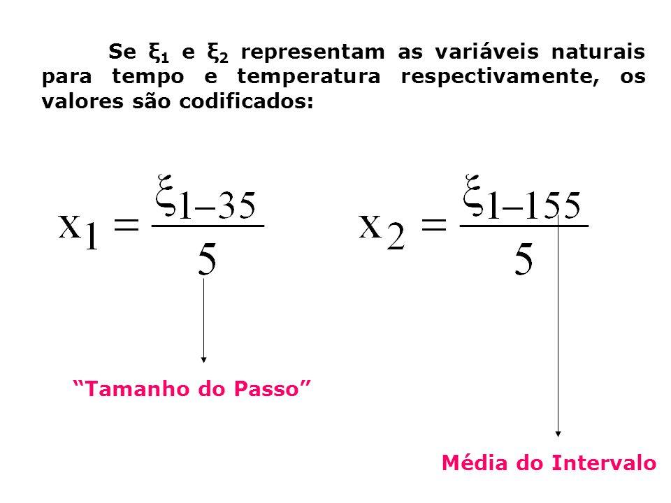 Se ξ 1 e ξ 2 representam as variáveis naturais para tempo e temperatura respectivamente, os valores são codificados: Tamanho do Passo Média do Interva