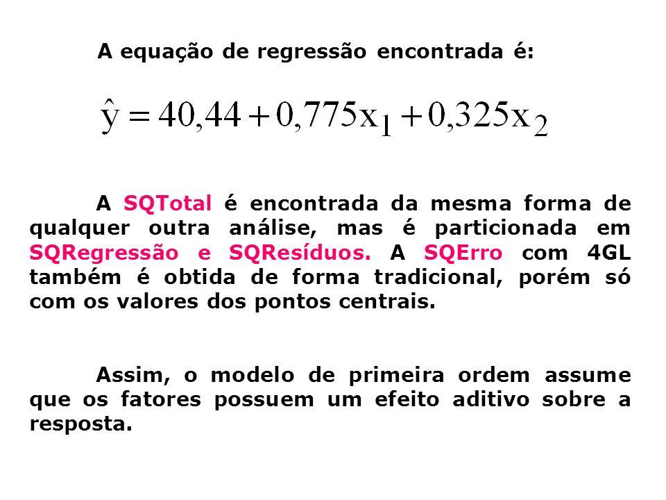 A equação de regressão encontrada é: A SQTotal é encontrada da mesma forma de qualquer outra análise, mas é particionada em SQRegressão e SQResíduos.