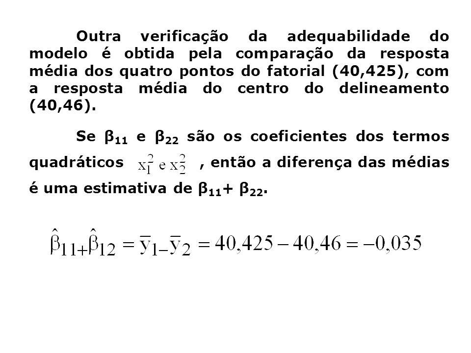 Outra verificação da adequabilidade do modelo é obtida pela comparação da resposta média dos quatro pontos do fatorial (40,425), com a resposta média do centro do delineamento (40,46).