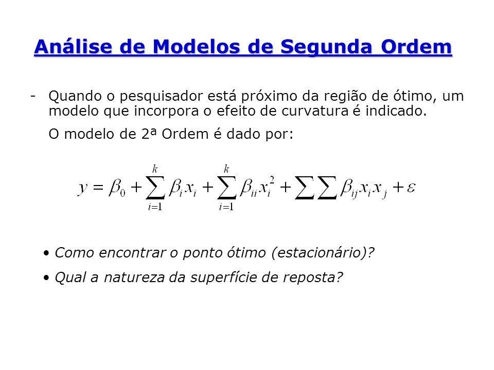 -Quando o pesquisador está próximo da região de ótimo, um modelo que incorpora o efeito de curvatura é indicado. O modelo de 2ª Ordem é dado por: Anál