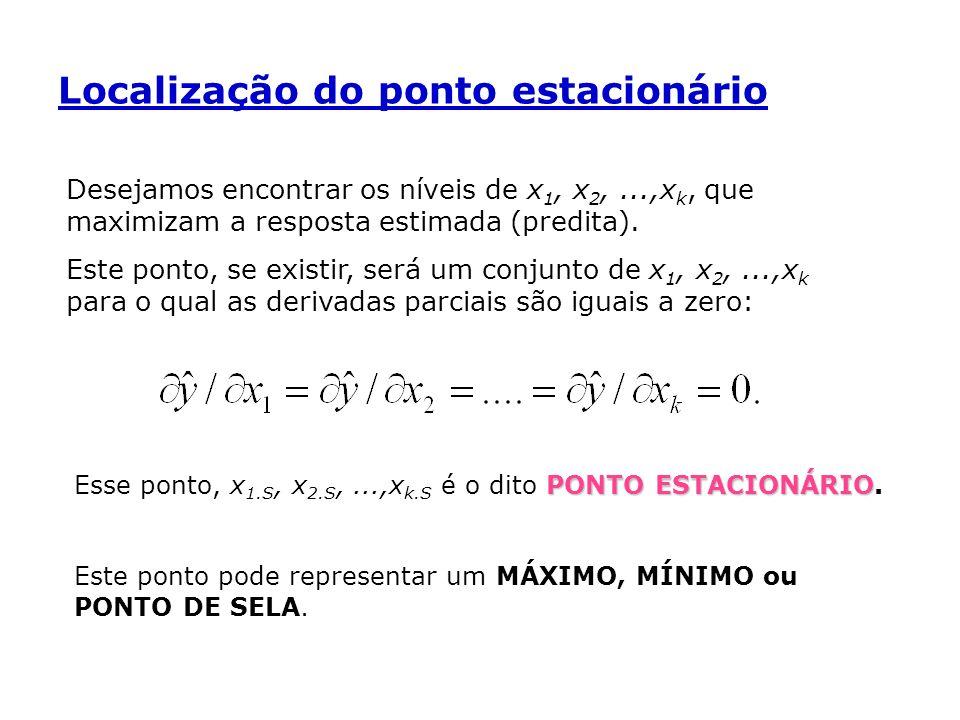 Localização do ponto estacionário Desejamos encontrar os níveis de x 1, x 2,...,x k, que maximizam a resposta estimada (predita). Este ponto, se exist