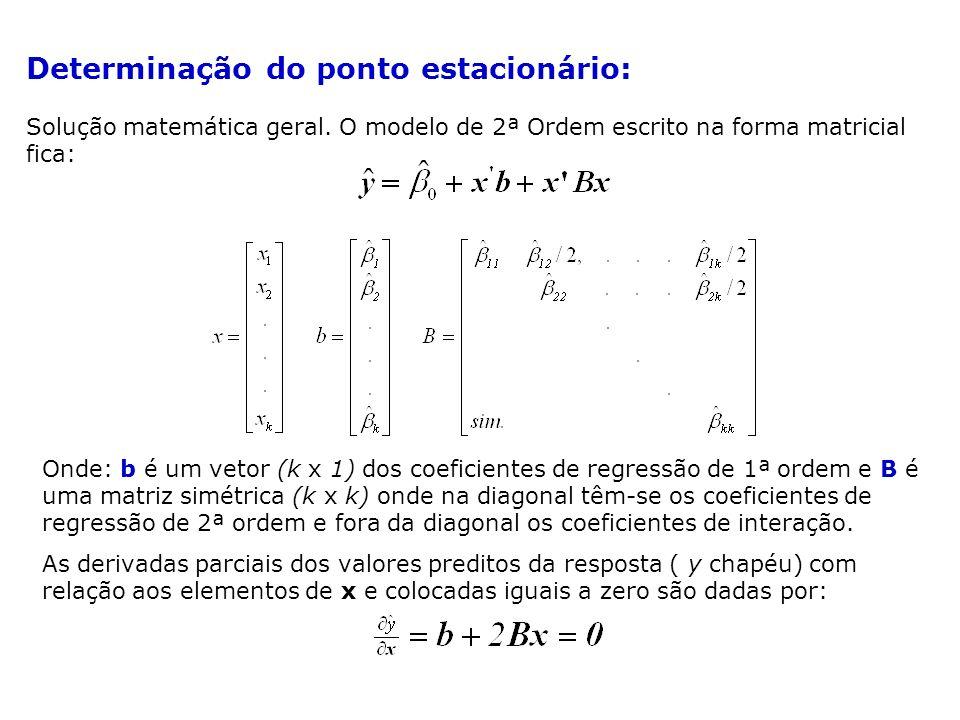 Determinação do ponto estacionário: Solução matemática geral. O modelo de 2ª Ordem escrito na forma matricial fica: Onde: b é um vetor (k x 1) dos coe