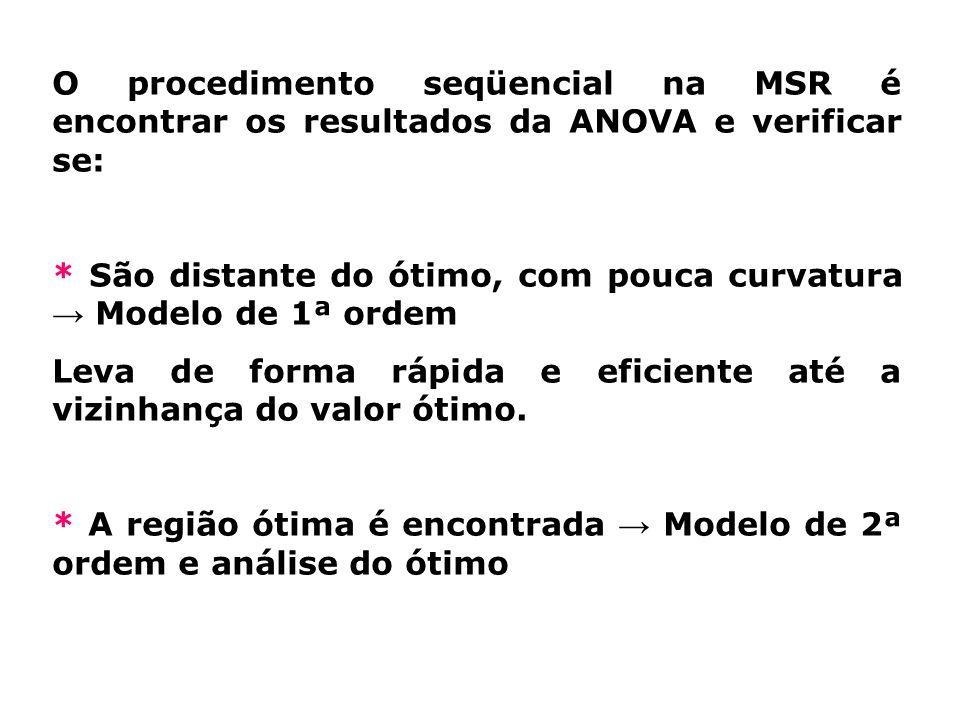 O procedimento seqüencial na MSR é encontrar os resultados da ANOVA e verificar se: * São distante do ótimo, com pouca curvatura Modelo de 1ª ordem Leva de forma rápida e eficiente até a vizinhança do valor ótimo.