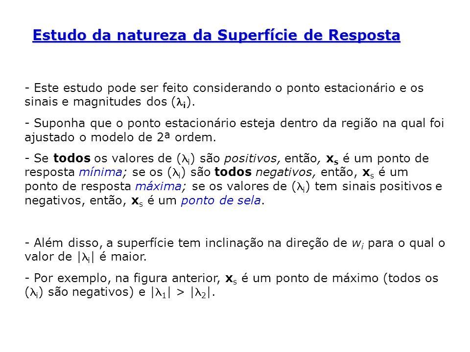 Estudo da natureza da Superfície de Resposta - Este estudo pode ser feito considerando o ponto estacionário e os sinais e magnitudes dos ( i ). - Supo