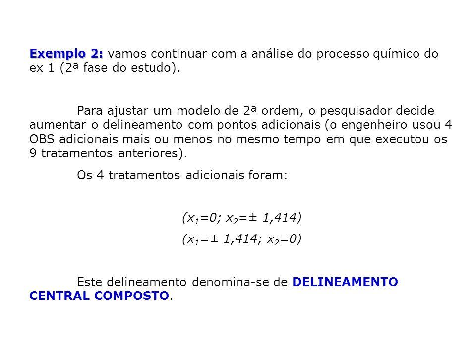 Exemplo 2: Exemplo 2: vamos continuar com a análise do processo químico do ex 1 (2ª fase do estudo). Para ajustar um modelo de 2ª ordem, o pesquisador