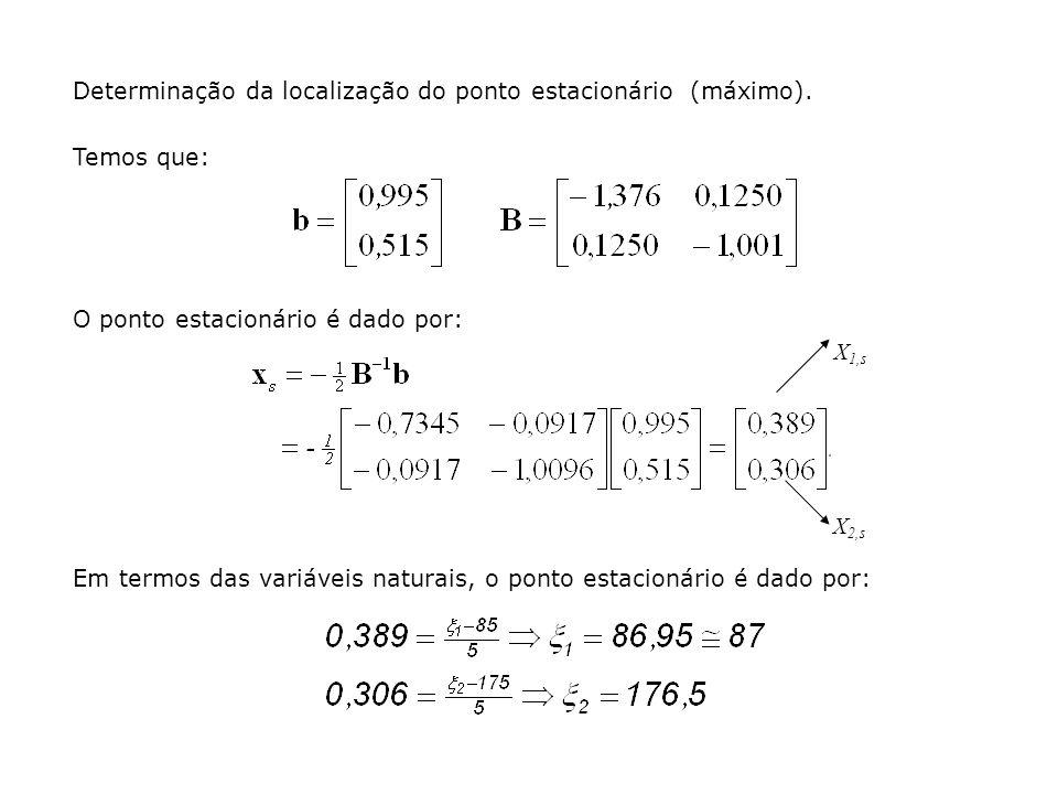 Determinação da localização do ponto estacionário (máximo). Temos que: O ponto estacionário é dado por: X 1,s X 2,s Em termos das variáveis naturais,