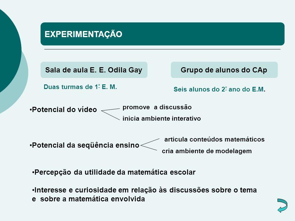 EXPERIMENTAÇÃO Sala de aula E.E.