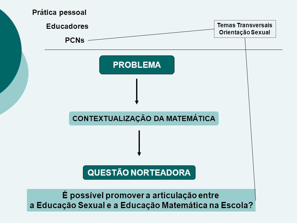 PCNs Educadores Prática pessoal É possível promover a articulação entre a Educação Sexual e a Educação Matemática na Escola.