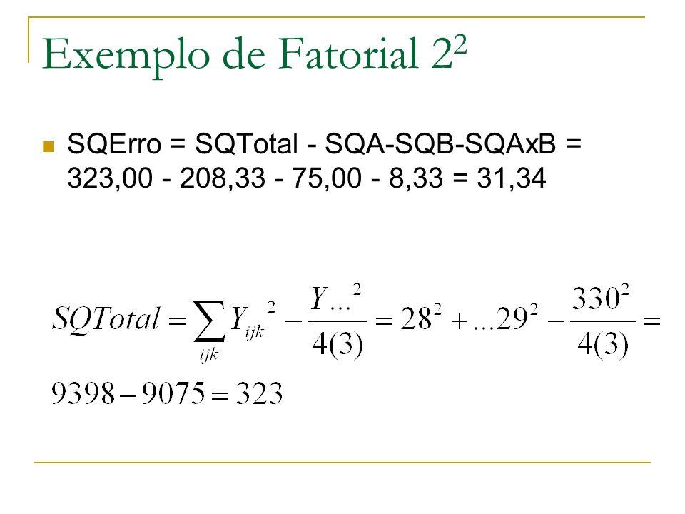 SQErro = SQTotal - SQA-SQB-SQAxB = 323,00 - 208,33 - 75,00 - 8,33 = 31,34