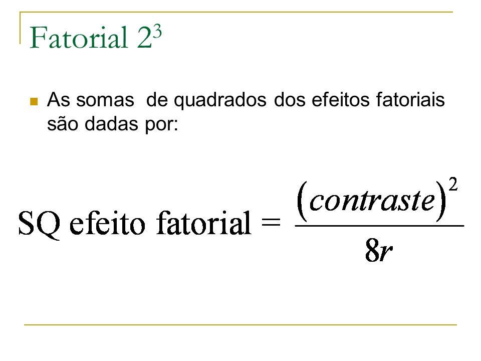 As somas de quadrados dos efeitos fatoriais são dadas por: