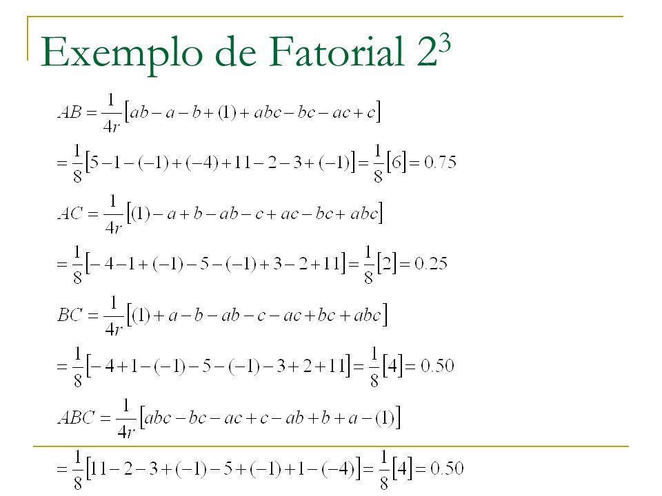 Exemplo de Fatorial 2 3