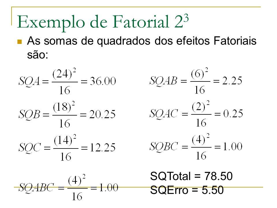 As somas de quadrados dos efeitos Fatoriais são: SQTotal = 78.50 SQErro = 5.50