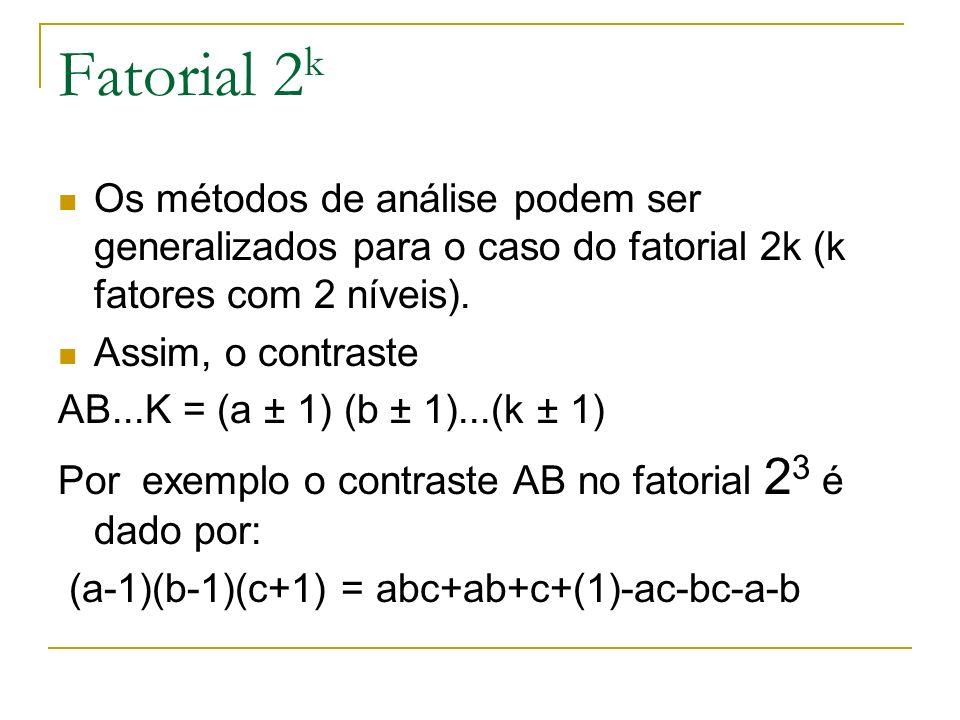 Fatorial 2 k Os métodos de análise podem ser generalizados para o caso do fatorial 2k (k fatores com 2 níveis). Assim, o contraste AB...K = (a ± 1) (b