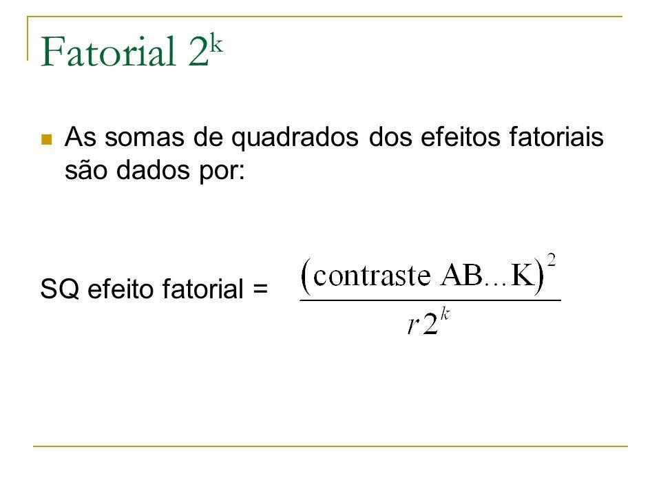Fatorial 2 k As somas de quadrados dos efeitos fatoriais são dados por: SQ efeito fatorial =