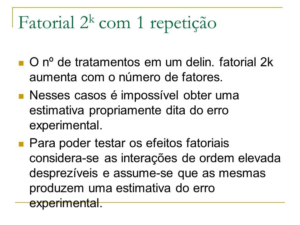 Fatorial 2 k com 1 repetição O nº de tratamentos em um delin. fatorial 2k aumenta com o número de fatores. Nesses casos é impossível obter uma estimat