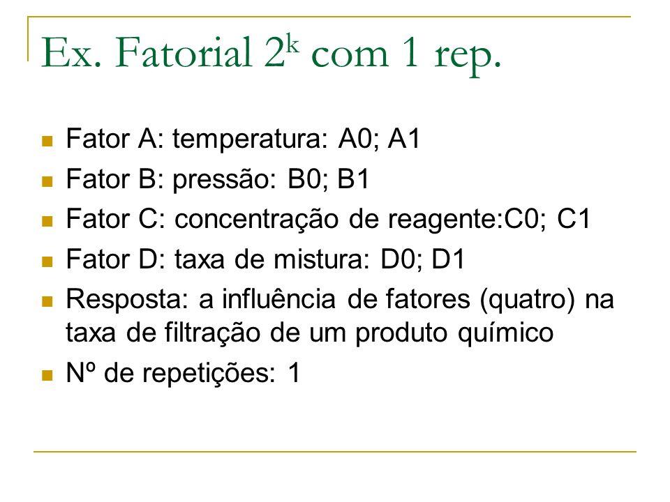 Ex. Fatorial 2 k com 1 rep. Fator A: temperatura: A0; A1 Fator B: pressão: B0; B1 Fator C: concentração de reagente:C0; C1 Fator D: taxa de mistura: D