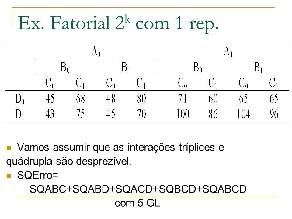 Ex. Fatorial 2 k com 1 rep. Vamos assumir que as interações tríplices e quádrupla são desprezível. SQErro= SQABC+SQABD+SQACD+SQBCD+SQABCD com 5 GL