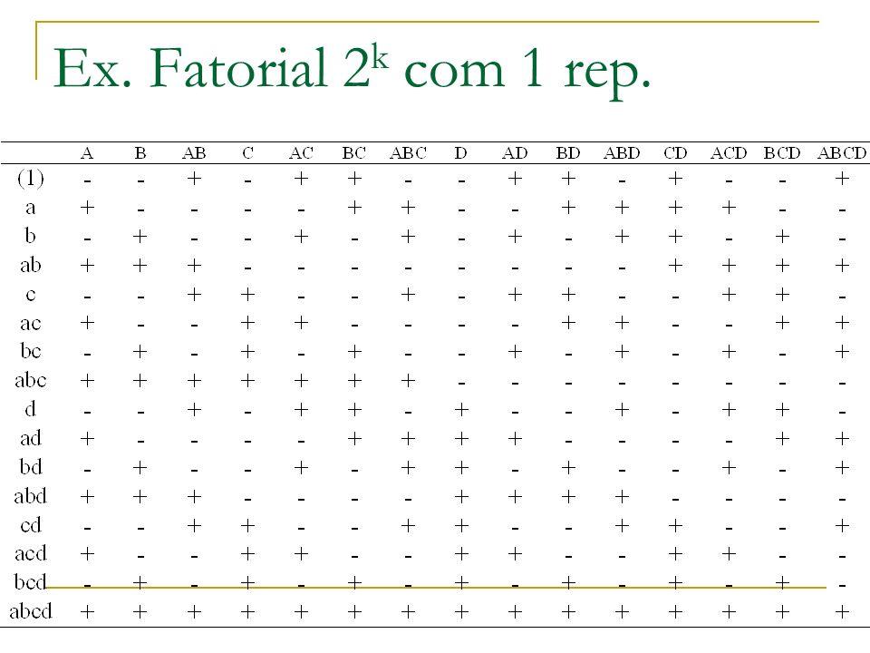 Ex. Fatorial 2 k com 1 rep.