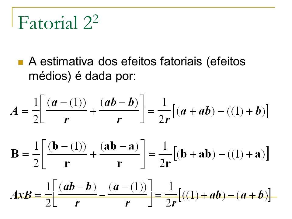 A estimativa dos efeitos fatoriais (efeitos médios) é dada por: