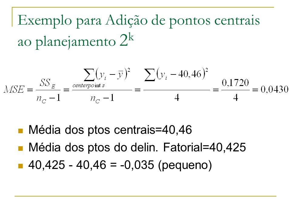 Exemplo para Adição de pontos centrais ao planejamento 2 k Média dos ptos centrais=40,46 Média dos ptos do delin. Fatorial=40,425 40,425 - 40,46 = -0,