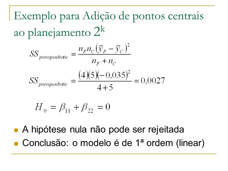 Exemplo para Adição de pontos centrais ao planejamento 2 k A hipótese nula não pode ser rejeitada Conclusão: o modelo é de 1ª ordem (linear)