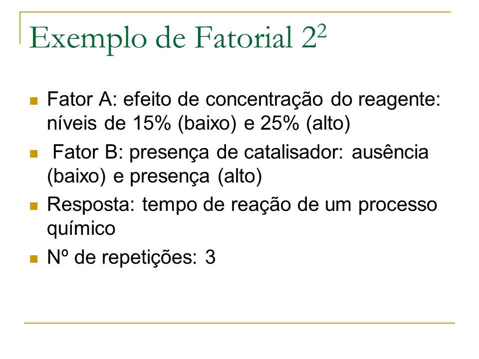 Exemplo de Fatorial 2 2 Total=330