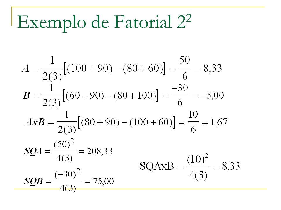 Ex. Fatorial 2 k com 1 rep. ABC, ABD,ACD,BCD,ABCD são as interações desprezíveis