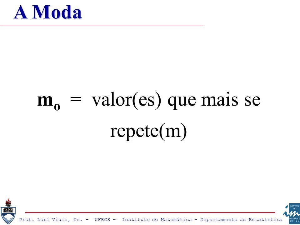 Prof. Lorí Viali, Dr. – UFRGS – Instituto de Matemática - Departamento de Estatística m o = valor(es) que mais se repete(m) A Moda