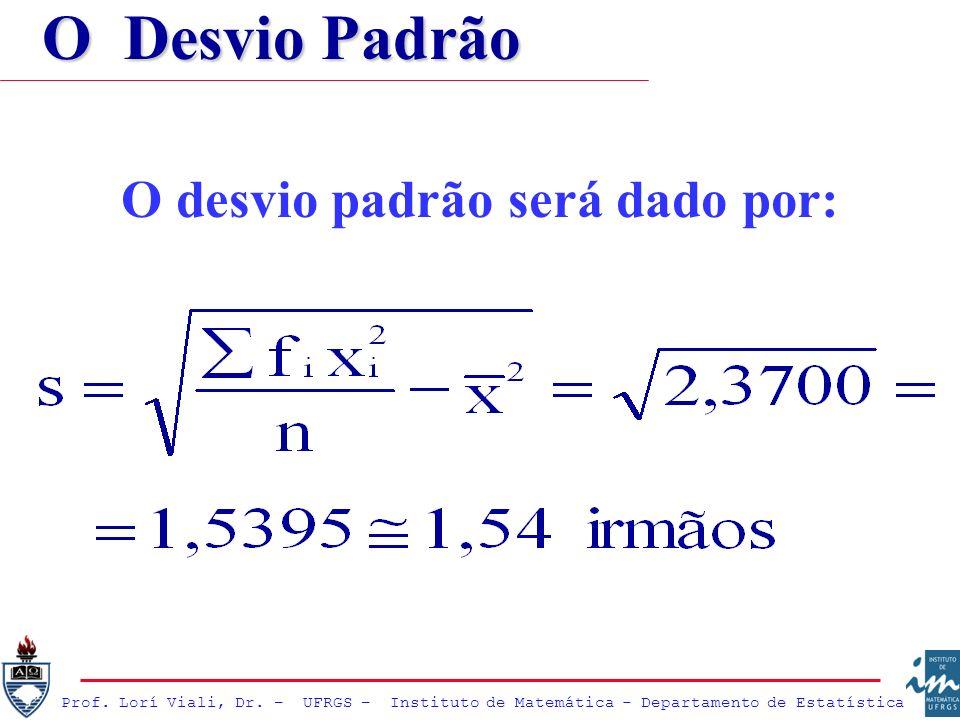 Prof. Lorí Viali, Dr. – UFRGS – Instituto de Matemática - Departamento de Estatística O desvio padrão será dado por: O Desvio Padrão O Desvio Padrão